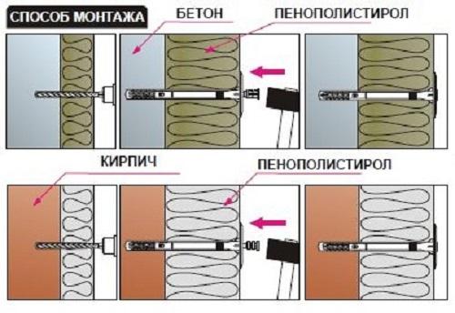 Этапы крепления теплоизоляции дюбелями
