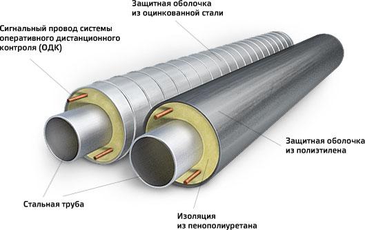 Схема напыляемой ППУ теплоизоляции