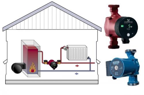 Как правильно ставить циркуляционный насос на отопление