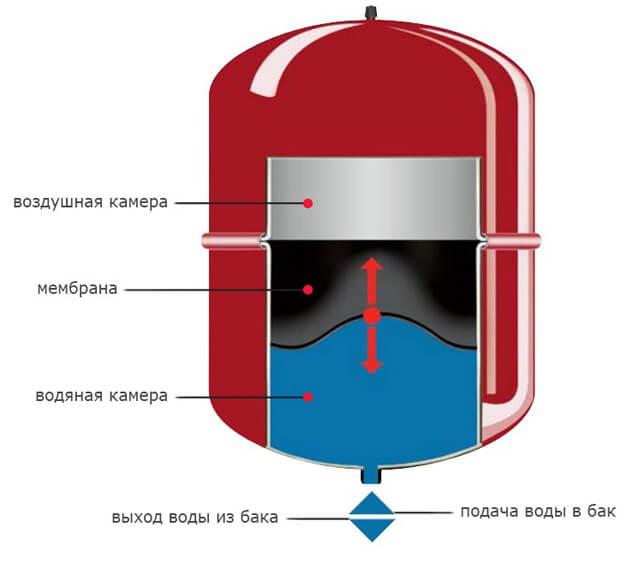 подключение трехфазного котла отопления к электросети