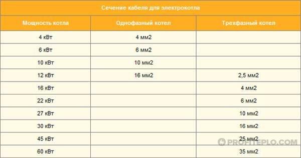 Схема установки электрокотла в частном доме