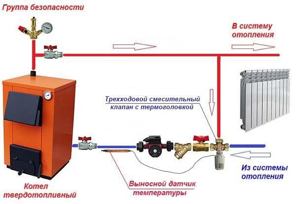 Подробная схема подключения ТТ-котла с 3-ходовым клапаном