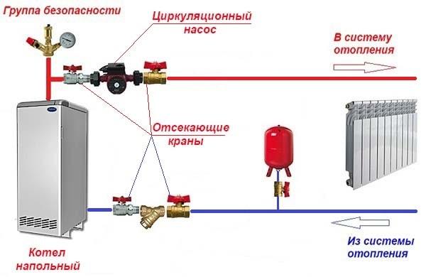 Схема монтажа насоса на подающей трубе отопления