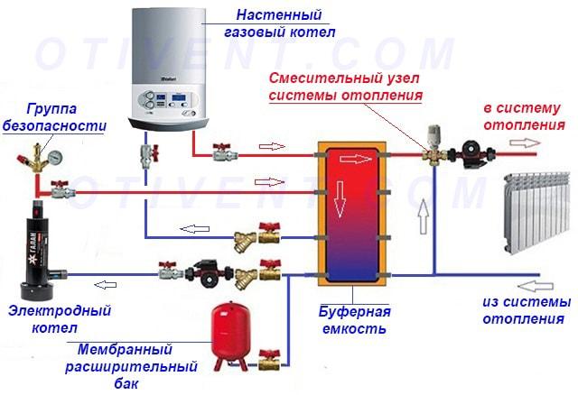 Стыковка электрокотла с теплоаккумулятором