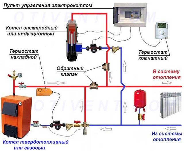 Схема обвязки 2 теплогенераторов с двумя насосами