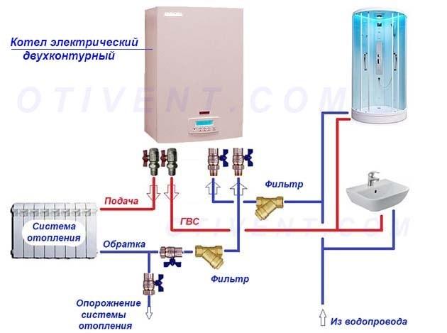 Обвязка двухконтурного электрического отопителя