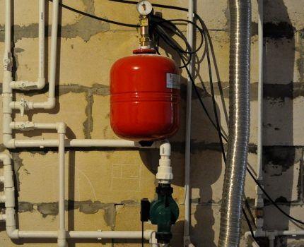 Расширительный бак в системе отопления
