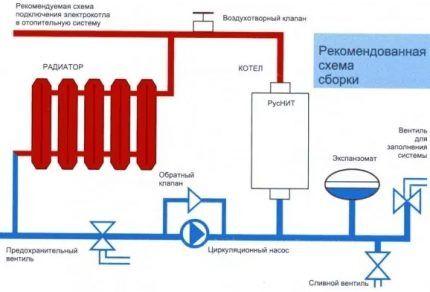 Схема обвязки электрокотла