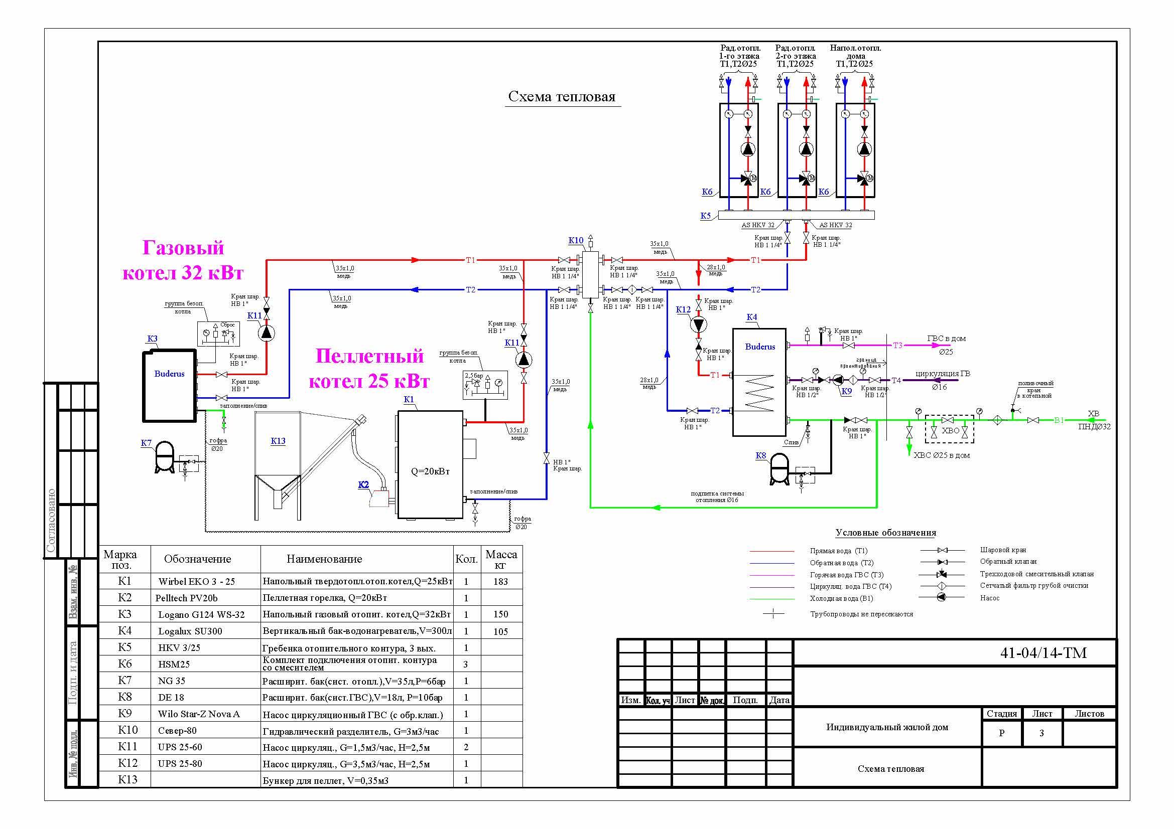 Газовый и пеллетный котел в частном доме- тепловая схема
