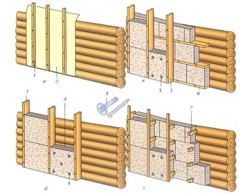 Схема утепления деревянного дома минватой