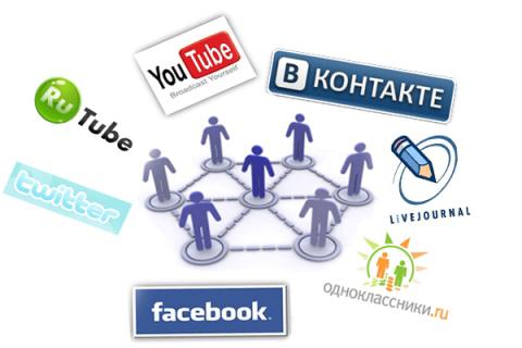 Как правильно использовать социальные сети для продвижения сайтов
